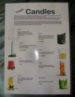 Candles Guide