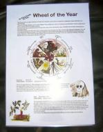 Wheel Of The Year Guide
